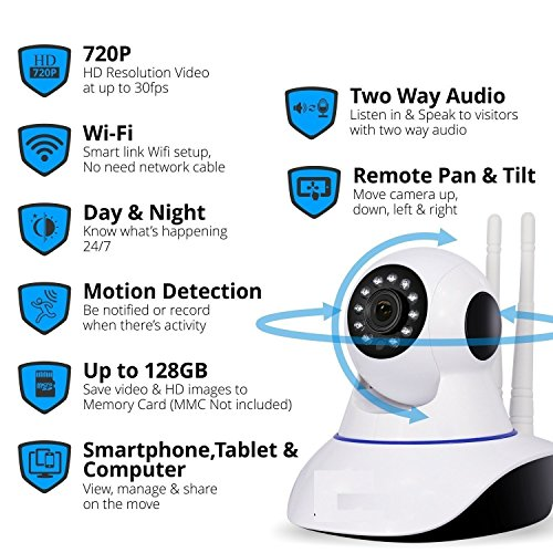 MAKECELL Samsung Galaxy S5 Neo Compatible Wireless HD IP Wifi CCTV [ Watch  ONLINE DEMO Right Now ] Indoor Security Camera ( Supports Upto 128 GB SD